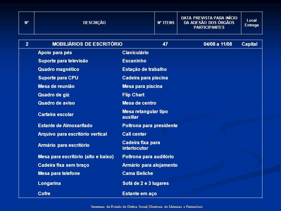 2 MOBILIÁRIOS DE ESCRITÓRIO 47 04/08 a 11/08 Capital