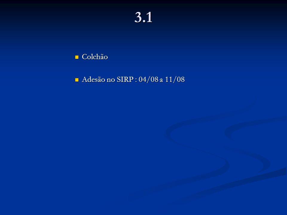 3.1 Colchão Adesão no SIRP : 04/08 a 11/08