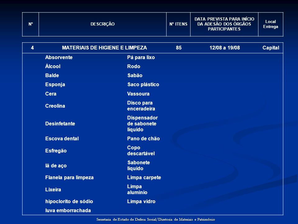 4 MATERIAIS DE HIGIENE E LIMPEZA 85 12/08 a 19/08 Capital