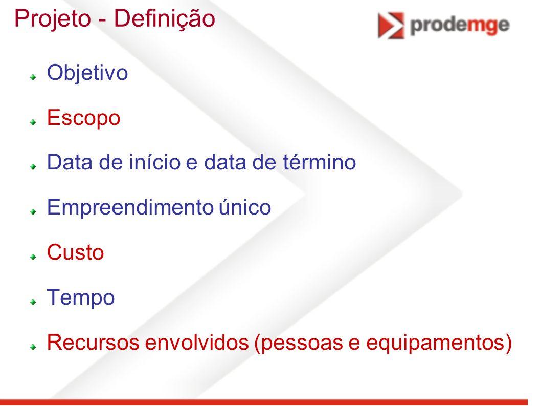 Projeto - Definição Objetivo Escopo Data de início e data de término