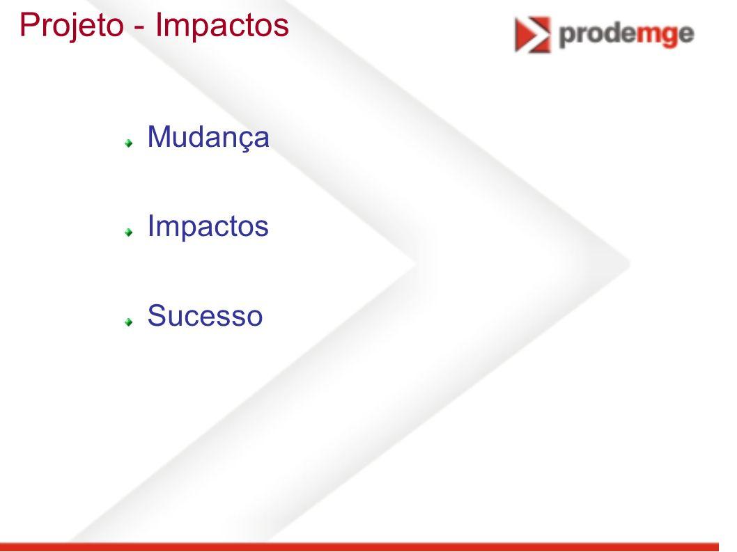 Projeto - Impactos Mudança Impactos Sucesso