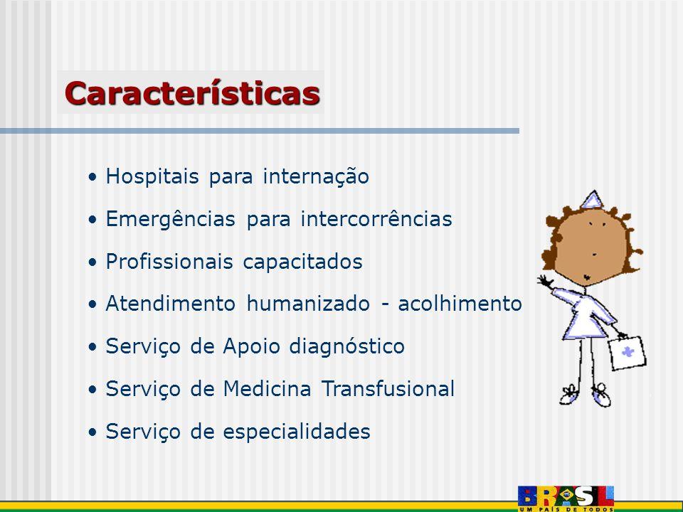 Características Hospitais para internação