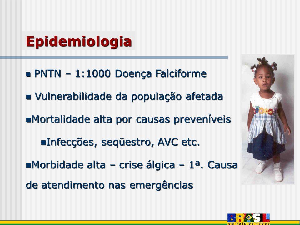 Epidemiologia Vulnerabilidade da população afetada