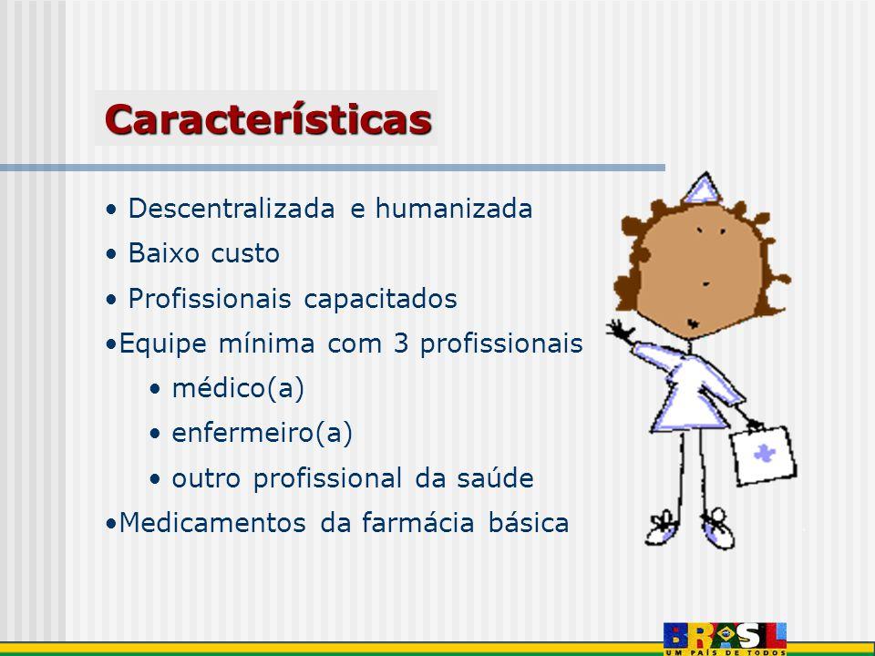 Características Descentralizada e humanizada Baixo custo