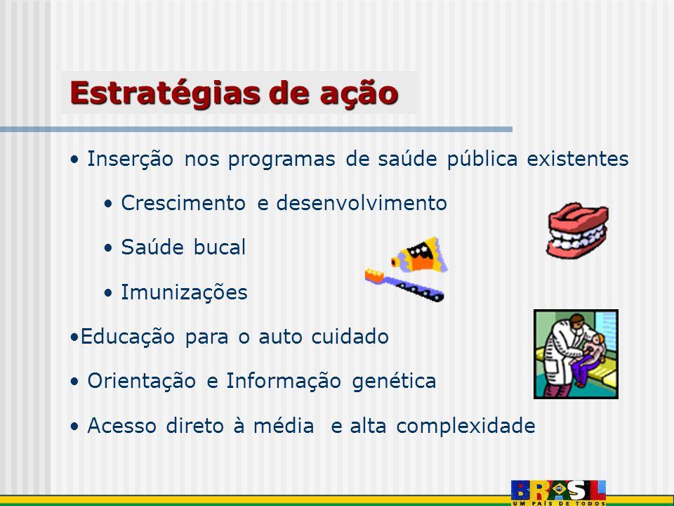 Estratégias de ação Inserção nos programas de saúde pública existentes