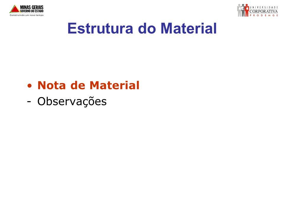 Estrutura do Material Nota de Material Observações