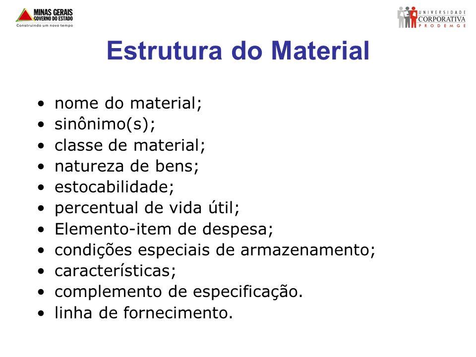 Estrutura do Material nome do material; sinônimo(s);