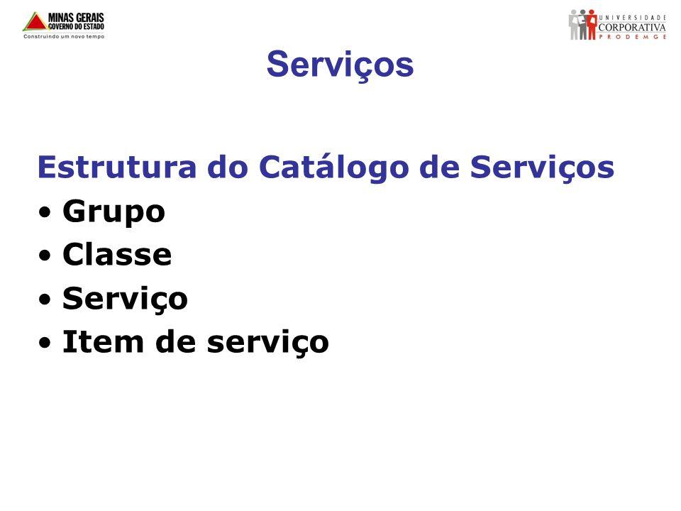 Serviços Estrutura do Catálogo de Serviços Grupo Classe Serviço