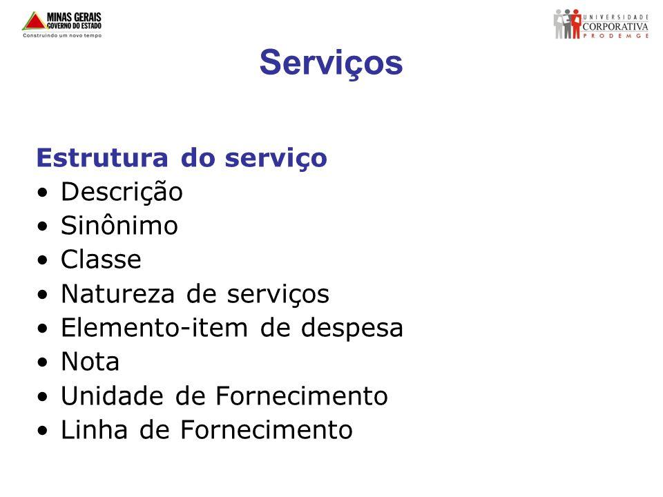 Serviços Estrutura do serviço Descrição Sinônimo Classe