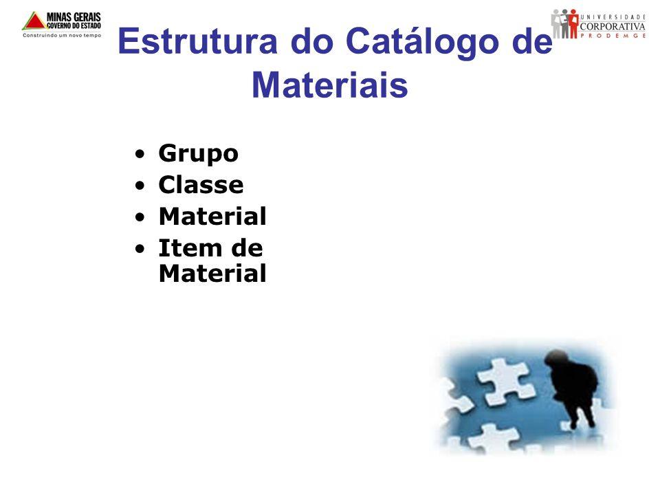 Estrutura do Catálogo de Materiais