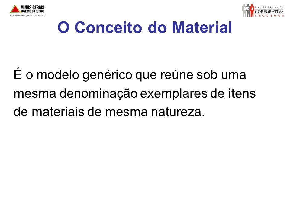 O Conceito do Material É o modelo genérico que reúne sob uma