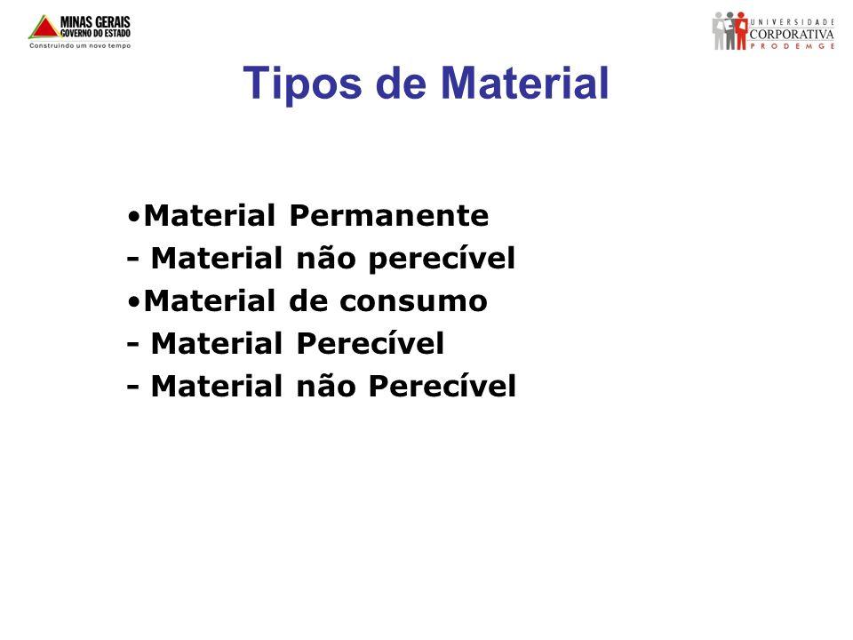 Tipos de Material Material Permanente - Material não perecível