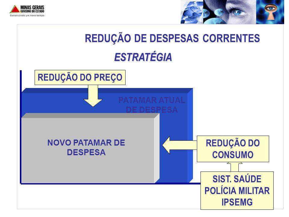 REDUÇÃO DE DESPESAS CORRENTES