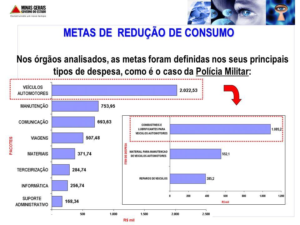 METAS DE REDUÇÃO DE CONSUMO