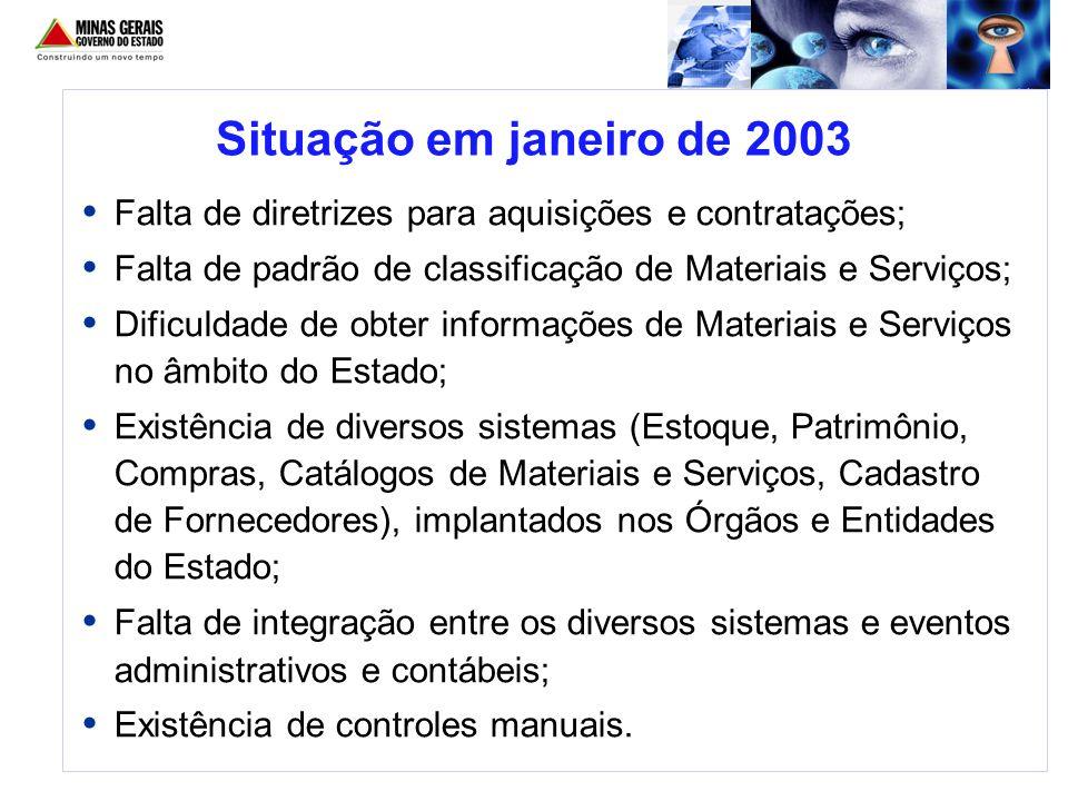 Situação em janeiro de 2003 Falta de diretrizes para aquisições e contratações; Falta de padrão de classificação de Materiais e Serviços;