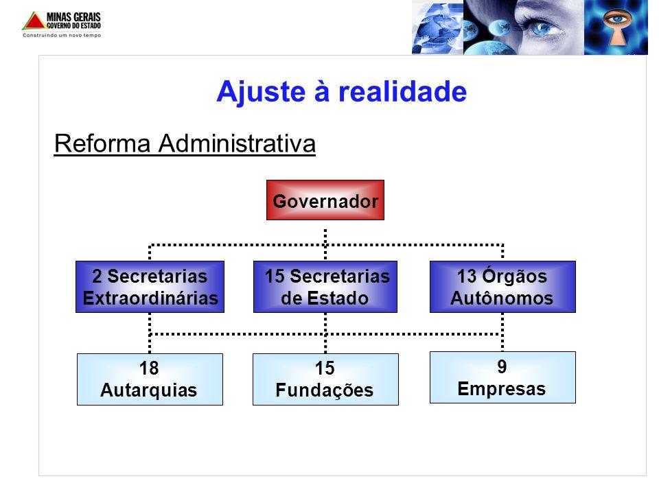 Ajuste à realidade Reforma Administrativa Governador 15 Secretarias
