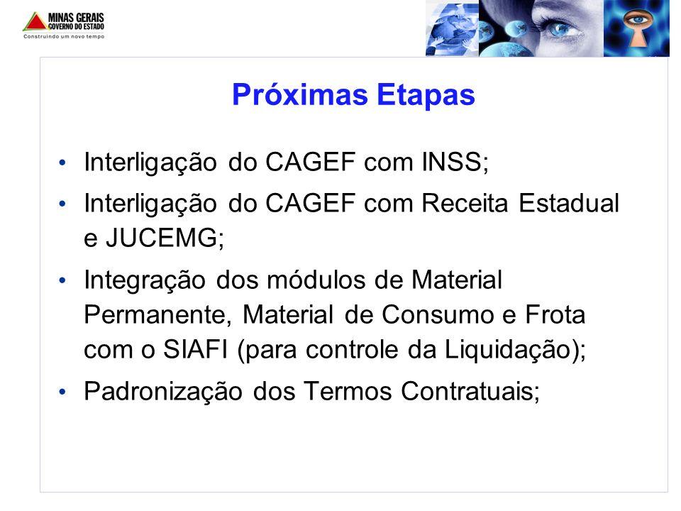 Próximas Etapas Interligação do CAGEF com INSS;