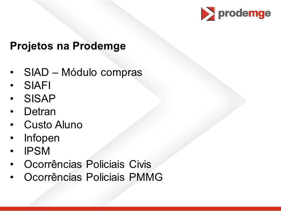 Projetos na Prodemge SIAD – Módulo compras. SIAFI. SISAP. Detran. Custo Aluno. Infopen. IPSM.