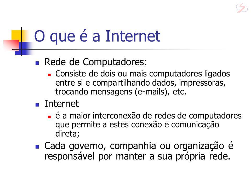 O que é a Internet Rede de Computadores: Internet