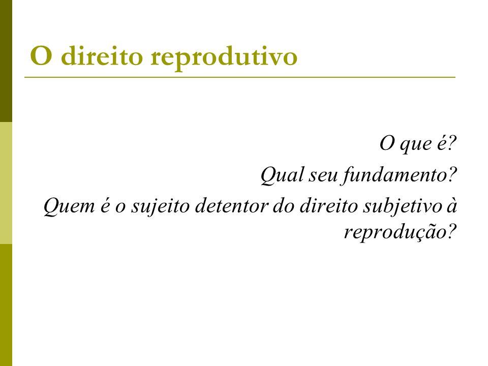 O direito reprodutivo O que é Qual seu fundamento