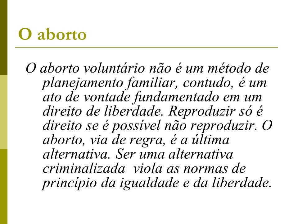 O aborto