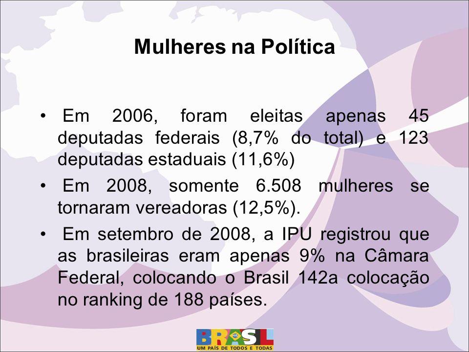 Mulheres na Política Em 2006, foram eleitas apenas 45 deputadas federais (8,7% do total) e 123 deputadas estaduais (11,6%)