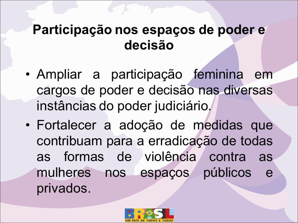 Participação nos espaços de poder e decisão