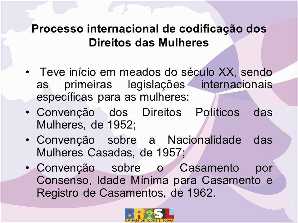 Processo internacional de codificação dos Direitos das Mulheres