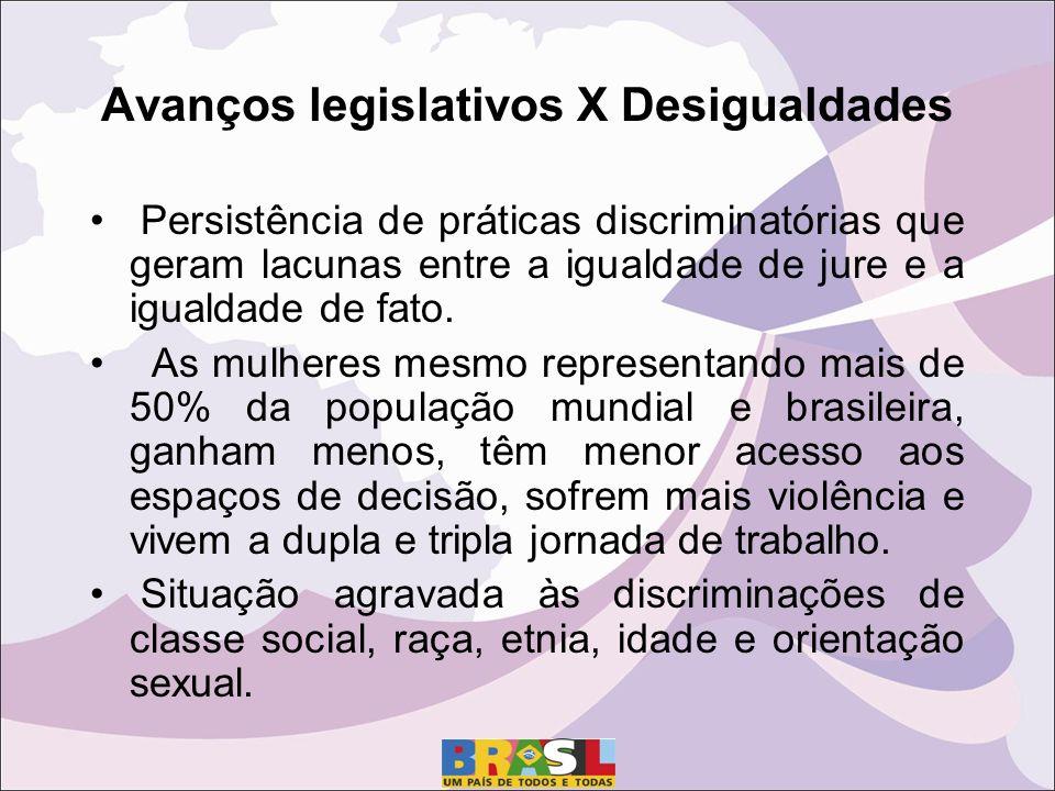 Avanços legislativos X Desigualdades