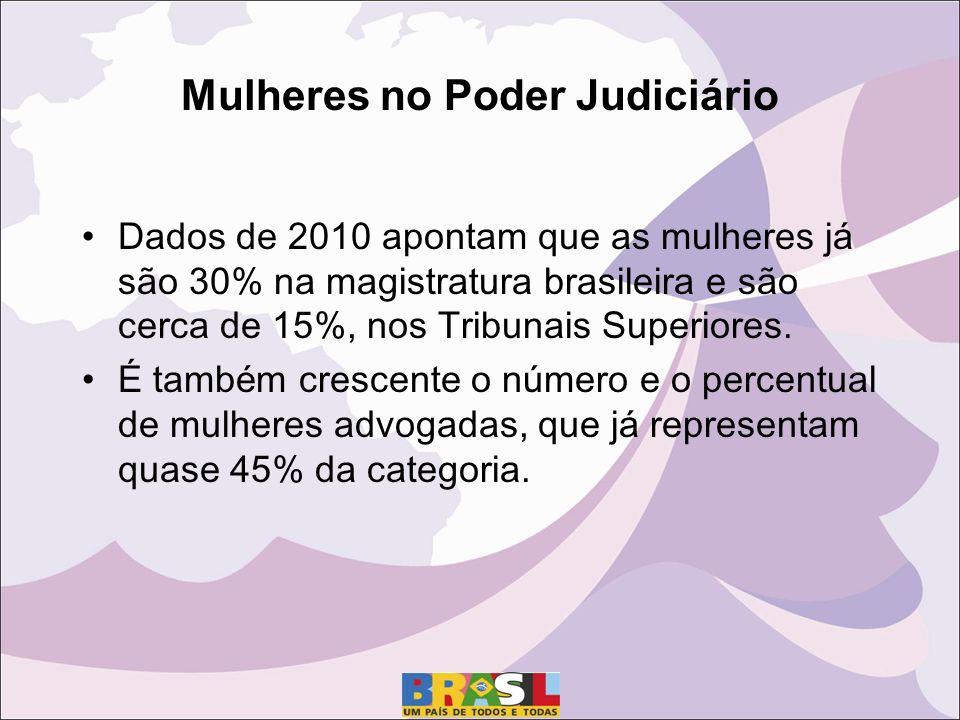 Mulheres no Poder Judiciário