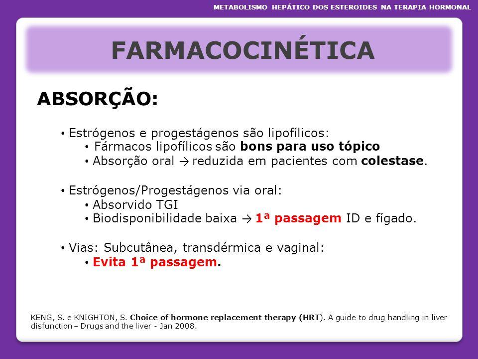 FARMACOCINÉTICA ABSORÇÃO: Estrógenos e progestágenos são lipofílicos: