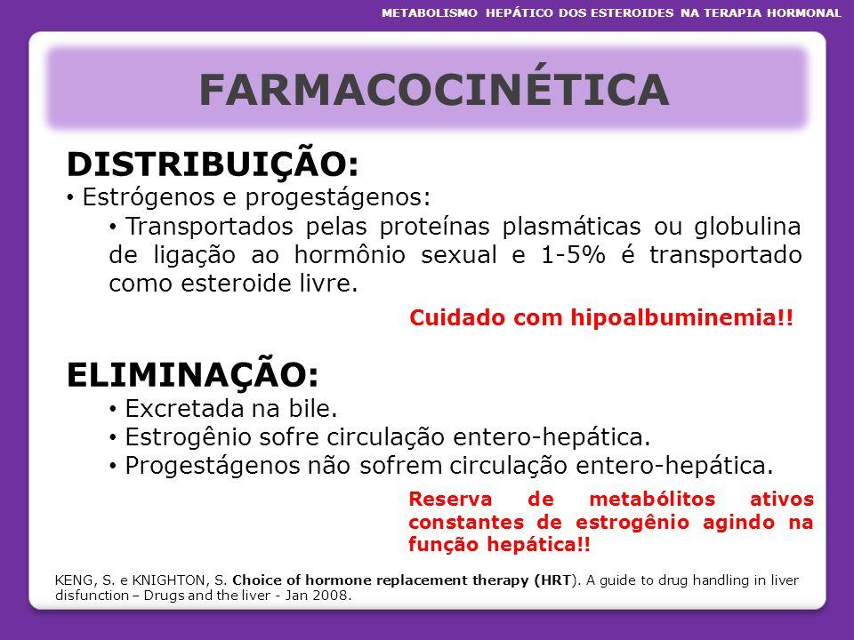 FARMACOCINÉTICA DISTRIBUIÇÃO: ELIMINAÇÃO: Estrógenos e progestágenos:
