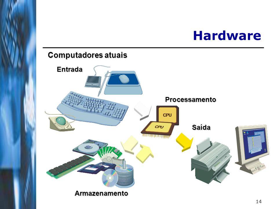 CPU Hardware Computadores atuais Entrada Processamento Saída