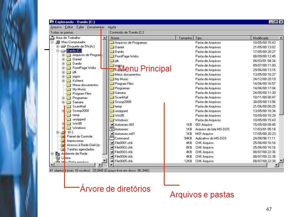 Árvore de diretórios Menu Principal Arquivos e pastas
