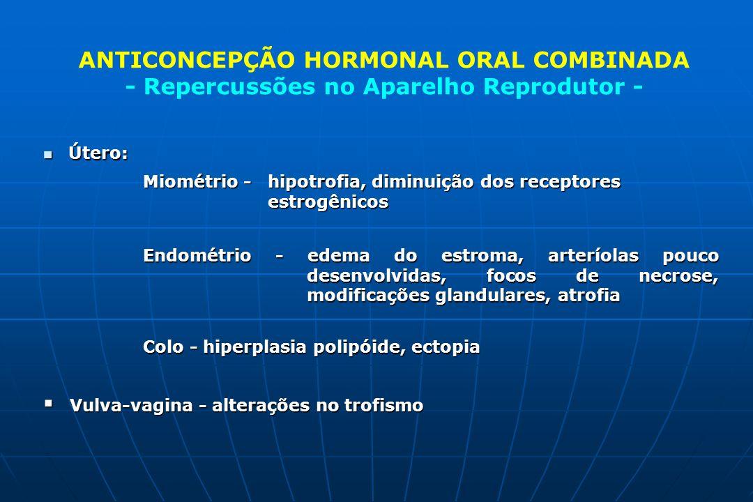 ANTICONCEPÇÃO HORMONAL ORAL COMBINADA - Repercussões no Aparelho Reprodutor -