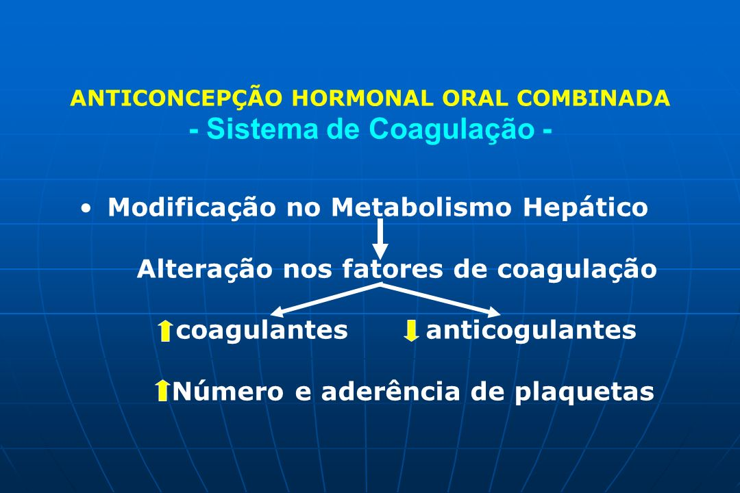 ANTICONCEPÇÃO HORMONAL ORAL COMBINADA - Sistema de Coagulação -