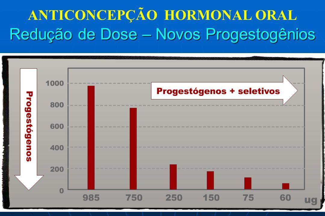 ANTICONCEPÇÃO HORMONAL ORAL