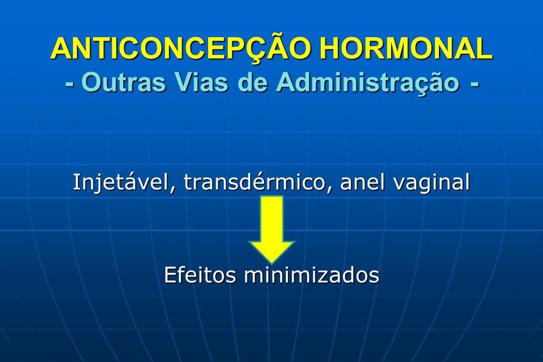 ANTICONCEPÇÃO HORMONAL - Outras Vias de Administração -