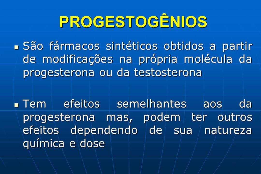 PROGESTOGÊNIOS São fármacos sintéticos obtidos a partir de modificações na própria molécula da progesterona ou da testosterona.