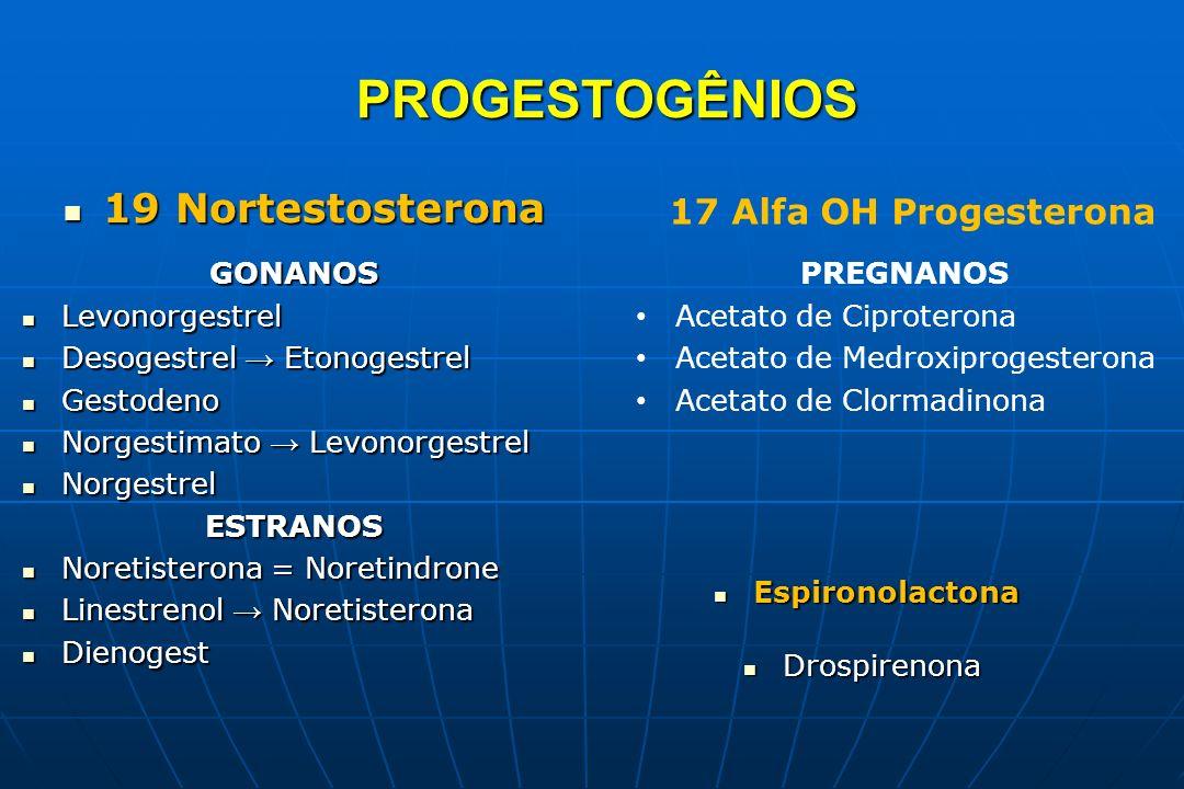 PROGESTOGÊNIOS 19 Nortestosterona 17 Alfa OH Progesterona GONANOS