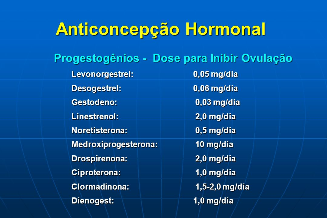 Anticoncepção Hormonal
