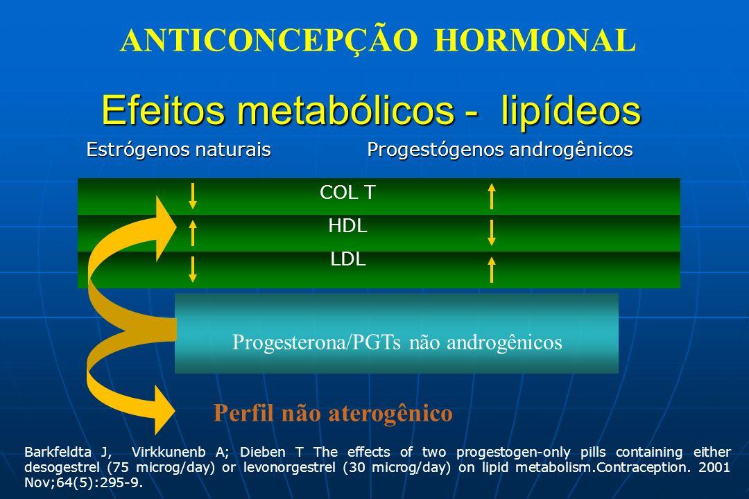 Efeitos metabólicos - lipídeos