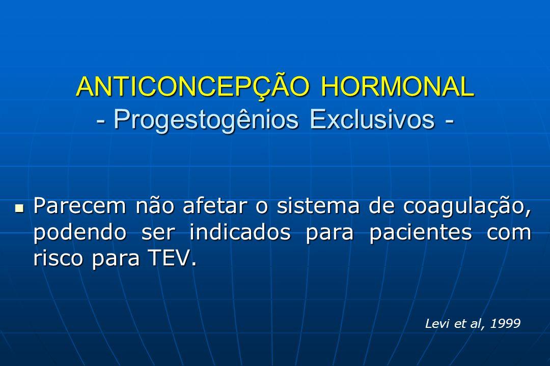 ANTICONCEPÇÃO HORMONAL - Progestogênios Exclusivos -