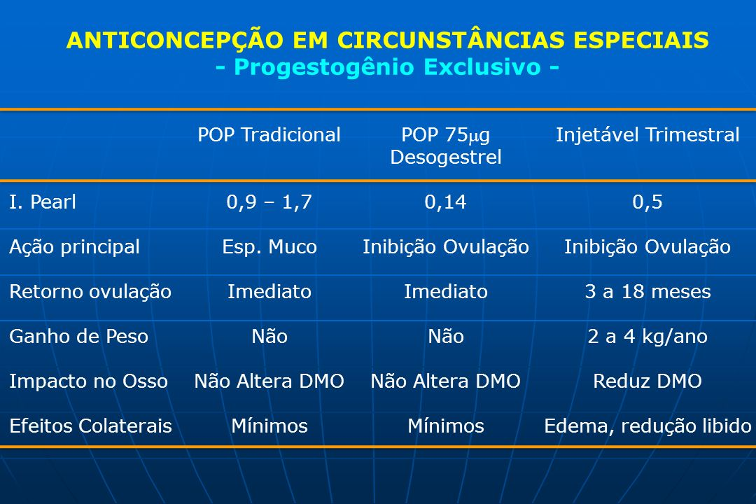 ANTICONCEPÇÃO EM CIRCUNSTÂNCIAS ESPECIAIS - Progestogênio Exclusivo -