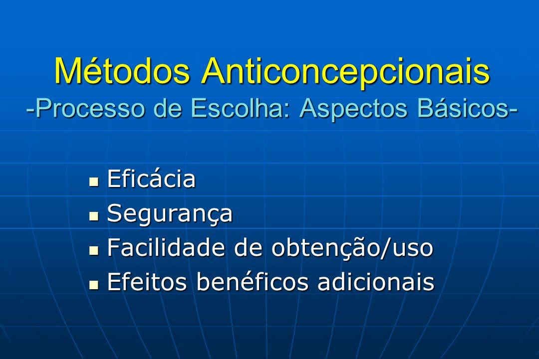 Métodos Anticoncepcionais -Processo de Escolha: Aspectos Básicos-