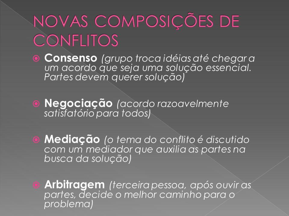 NOVAS COMPOSIÇÕES DE CONFLITOS