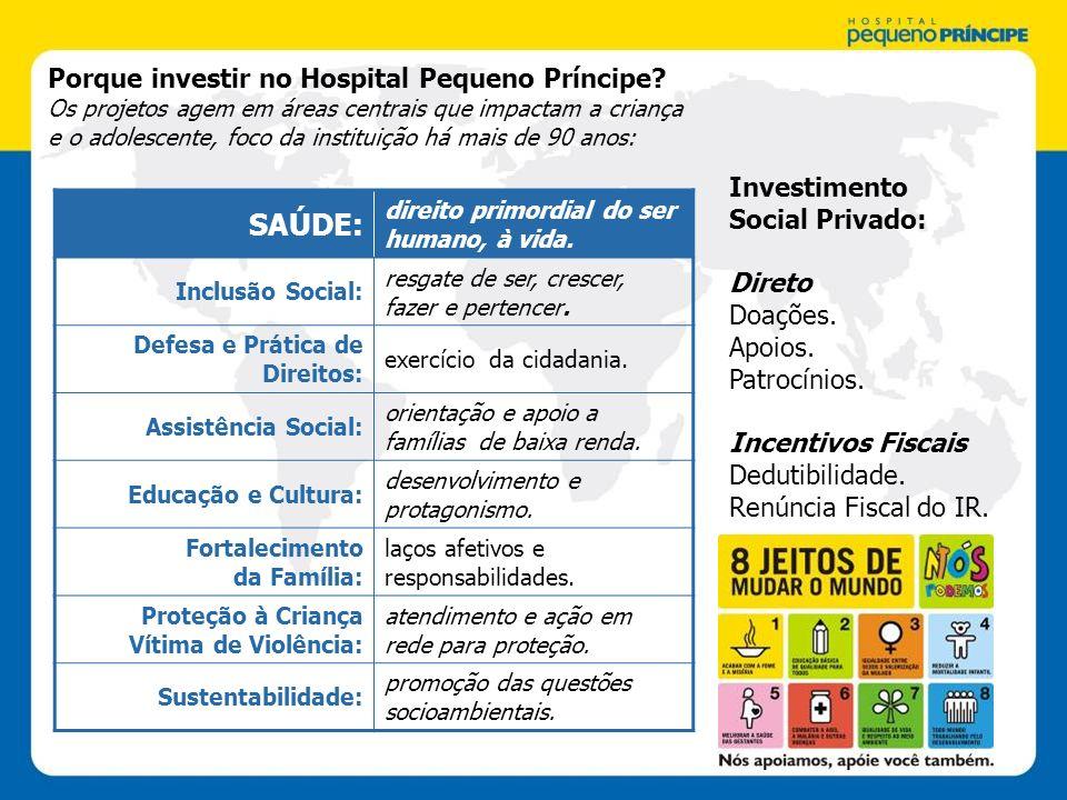 SAÚDE: Porque investir no Hospital Pequeno Príncipe