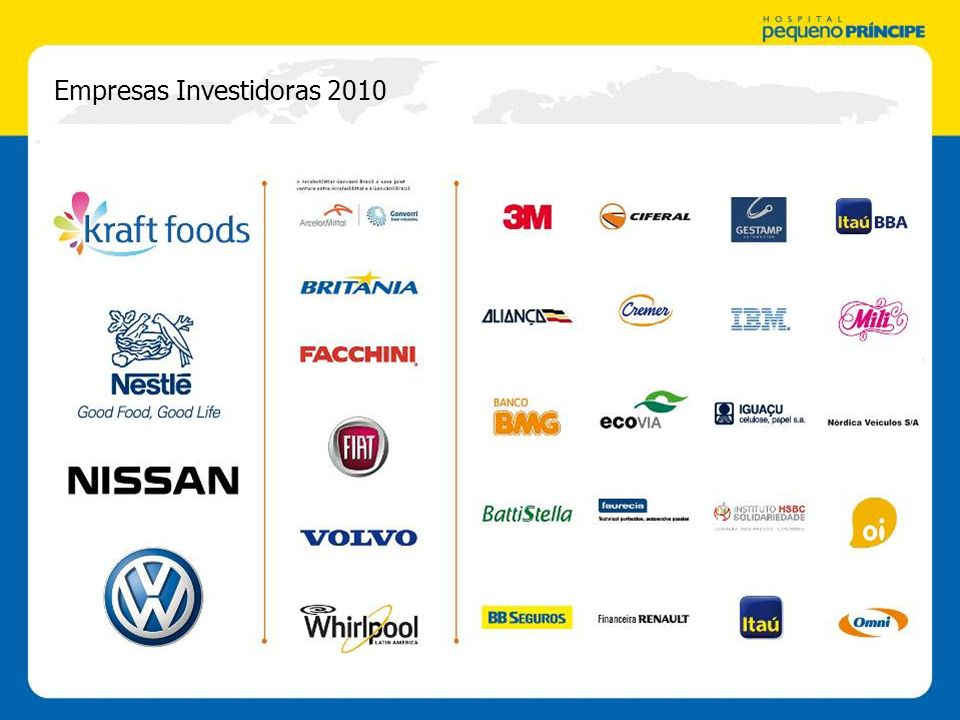 Empresas Investidoras 2010