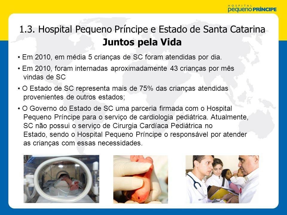 1.3. Hospital Pequeno Príncipe e Estado de Santa Catarina Juntos pela Vida