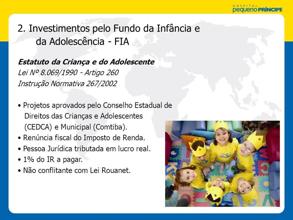 2. Investimentos pelo Fundo da Infância e da Adolescência - FIA